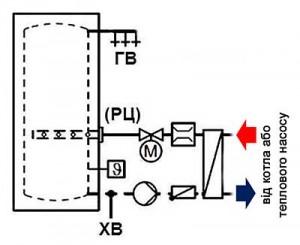 Viessmann Vitocell 100-L схема з теплообмінником