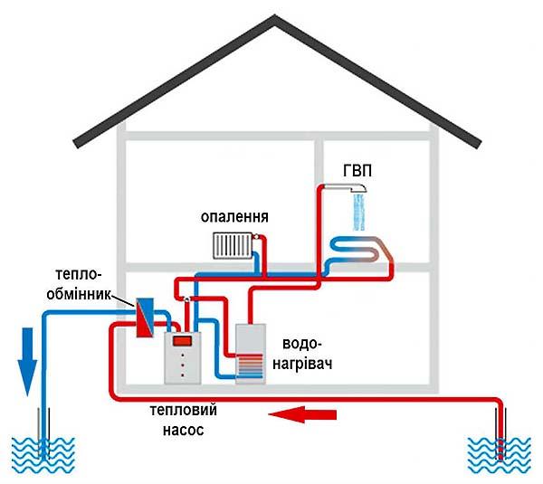 Тепловий насос Viessmann Vitocal 300-G WW вода-вода