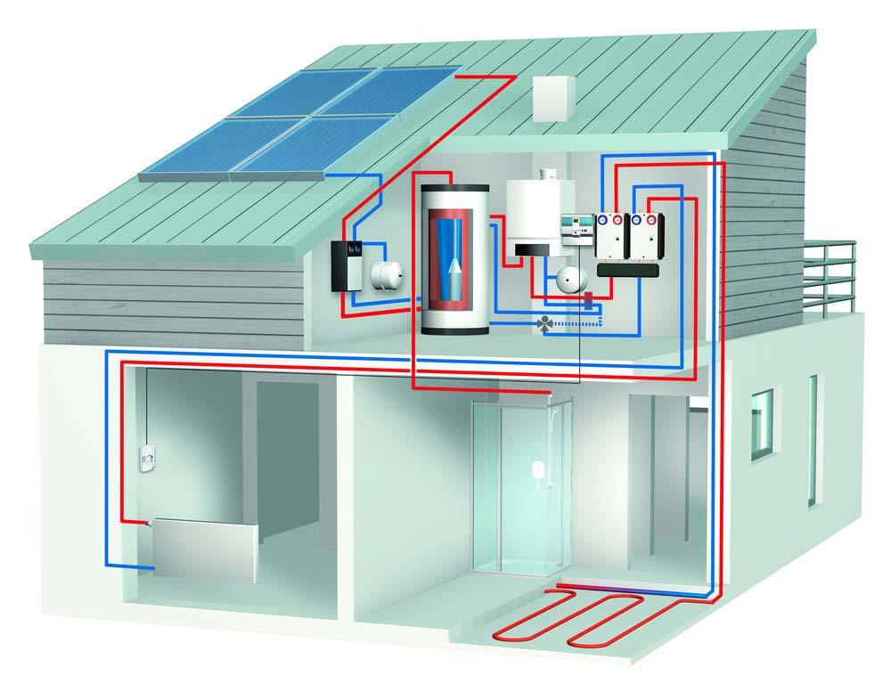Buderus Logasol Геліосистеми сонячні колектори гаряче водопостачання приватних будинків